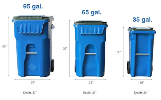 Recycling Container Guide